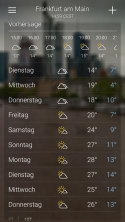 Wetter in Frankfurt